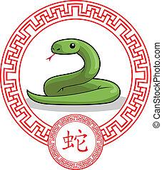 黄道帯,  -, 中国語, 動物, ヘビ