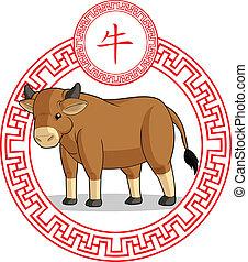 黄道帯, -, 中国語, 動物, 牛