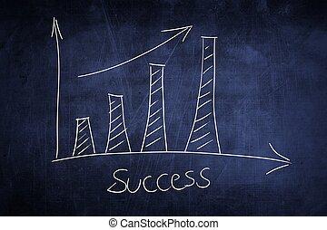黑板, 由于, 成功, 事務, 圖表, 概念