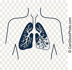 黑色半面畫像, ......的, 肺疾病