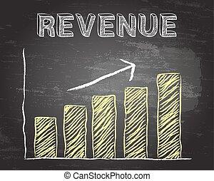 黒板, の上, 収入