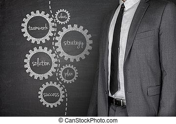 黒板, 計画, ビジネス
