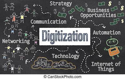黒板, digitization, 作戦