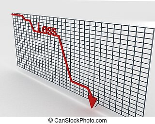 감소하는 것, 그래프