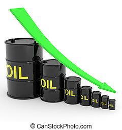 감소하는 것, 기름, 통, graph.
