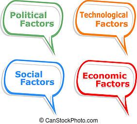 개념, 연설, 구름, 의, 친목회, 개인, 정치
