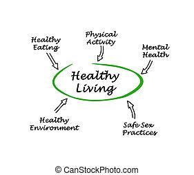 건강한 생존