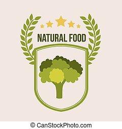 건강한 생활양식, 디자인