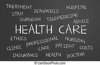 건강 관리, 낱말, 구름
