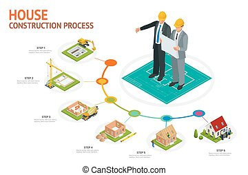 건물, 기초, blockhouse., 설치, illustration., 집, process., 지붕, infographic, 벡터, 디자인, 붓는 것의, 해석, 벽, 조경술을 써서 녹화하다