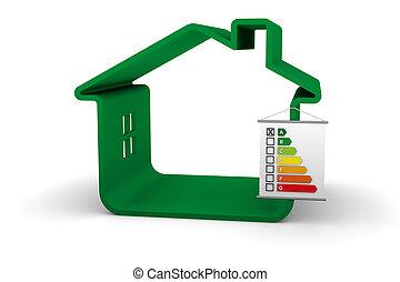 건물, 에너지, 실행, a, 분류