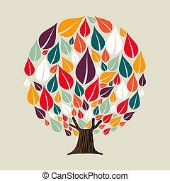 계절의, 개념, 잎, 생태학, 나무