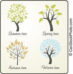 계절, 나무