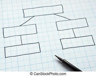 공백, 조직, 도표, 그어진, 통하고 있는, 사각형, 그래프, paper.