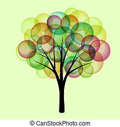 공상, 나무