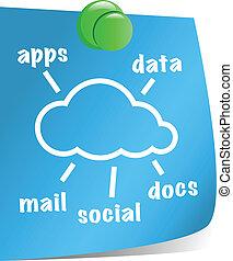구름, 컴퓨팅, 개념, 파랑, notepaper
