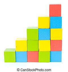 구획, 다채로운
