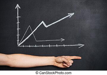 그래프, 그어진, 통하고 있는, 칠판, 와..., 손, 전시, ecenomic, 성장