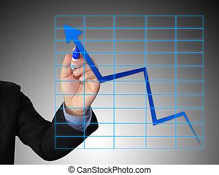 그래프, 성장, 기억 장치에 기록하다, 사업