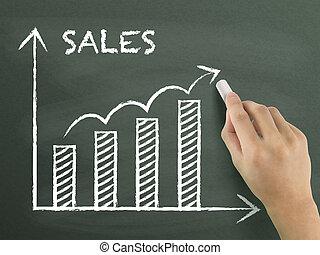 그래프, 성장, 판매, 손, 그어진