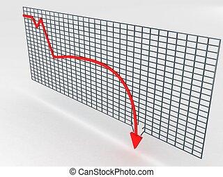 그래프, 전시, 손실