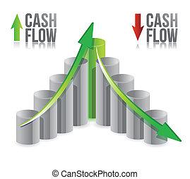 그래프, 흐름, 현금, 삽화