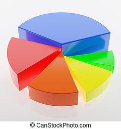 그래프, 3차원, 도표, 다채로운, 파이