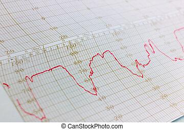 기록, 온도계, 그래프