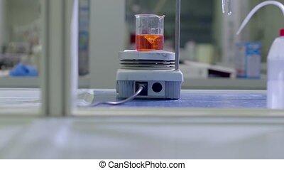 기술, 연구실, 산업, 과학자