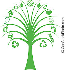 나무, 와, 생태학, 상징