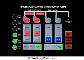 낭비, 물, 관리