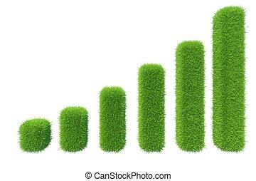 녹색 잔디, 사업, 그래프