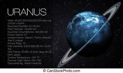 높은, 성분, 천왕성, 공급된다, 이것, 행성, 심상, -, 체계, nasa., 하나, 은 선물한다, 보기, infographic, 태양의, 결의안, facts.
