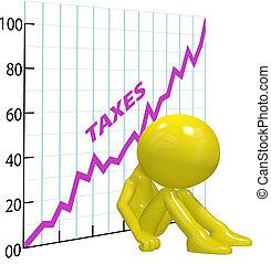 높은, taxpayer, 폐허, 세금, 도표, 증가, 3차원