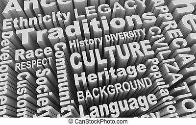 다양성, 콜라주, 소수 민족의 사람, 삽화, 문화, 인종, 그룹, 유산, 낱말, 3차원