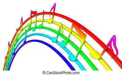 다채로운, 음악 노트