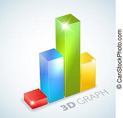 다채로운, 3차원, 막대 그래프