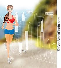 달리기, 여자, 기술