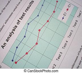 도표, 분석