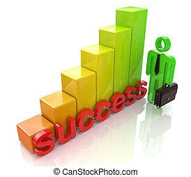도표, 성공