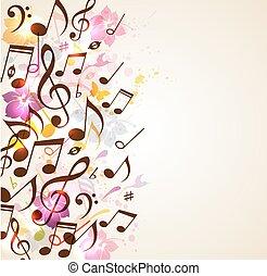 떼어내다, 음악, 배경