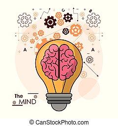 마음, 전구, 뇌, 은 설치한다, 생각, 정보, 디자인