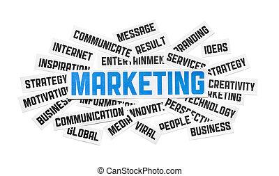마케팅, 표시