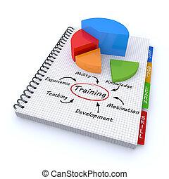 메모장, 훈련, 개념