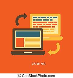 바람 빠진 타이어, 개념, 웹, 과정, 코딩, 디자인, 페이지