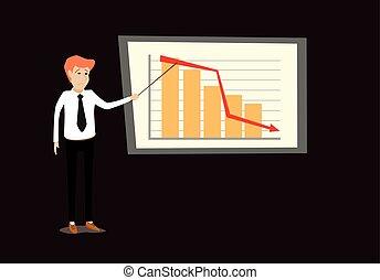 바람 빠진 타이어, 만화, 벡터, 삽화, 의, 나이 적은 편의, 사업가, 제작, 제출, 얼마 만큼, 손으로 가리켜라, 실망한, 판매, 손실, 그래프, 막대 그림표, 아래로 가는 것, 안에서 향하고 있어라, whiteboard., 가난한 자, 경제, 개념