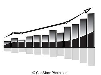 벡터, 사업, 그래프