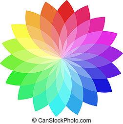 벡터, 색, wheel.