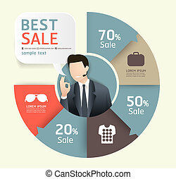본뜨는 공구, 세어진다, 사용된다, 판매, 은 일렬로 세운다, 승진, infographics, /, 벡터, ...
