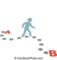 사람, 걷다, 잇따라 일어나다, 좁은 길, 계획, 점, 위하여 b